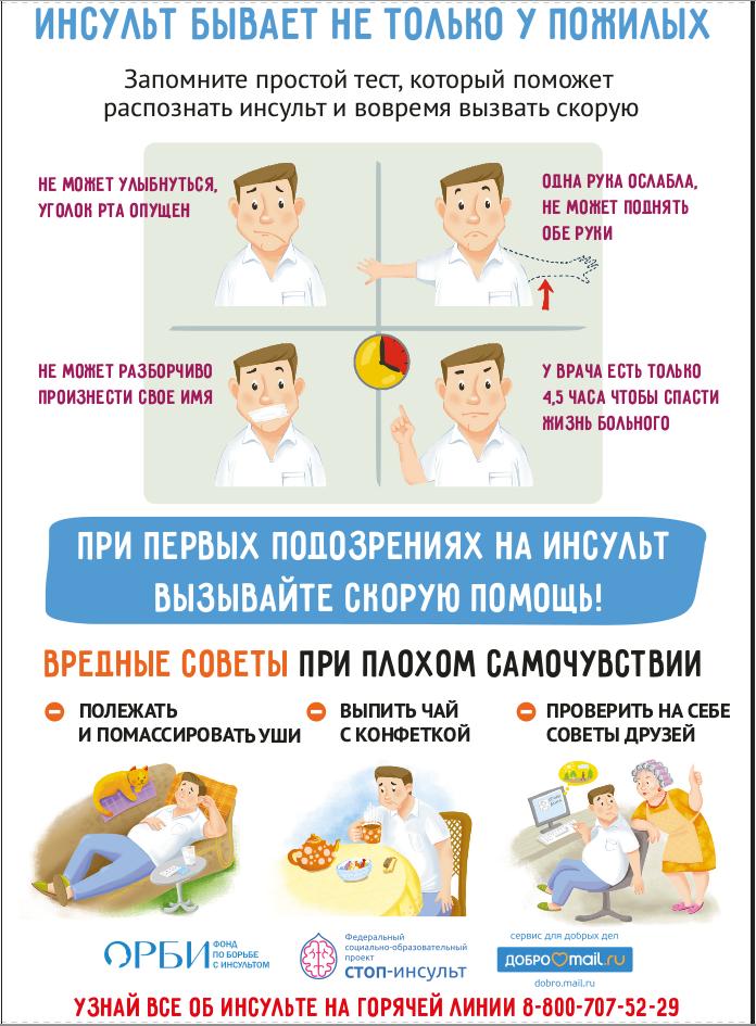 Профилактика и ранняя диагностика инстульта и инфаркта миокарда ...